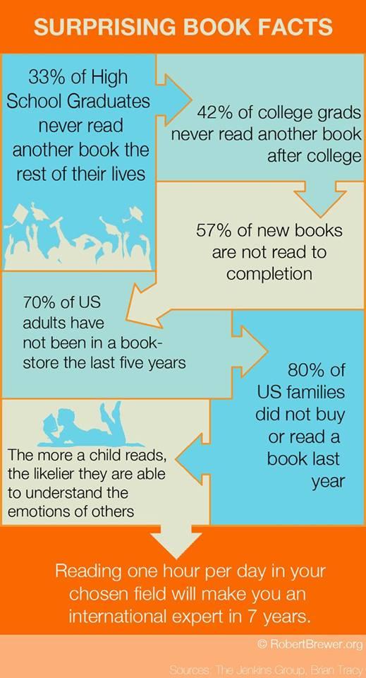 readingreadingreading